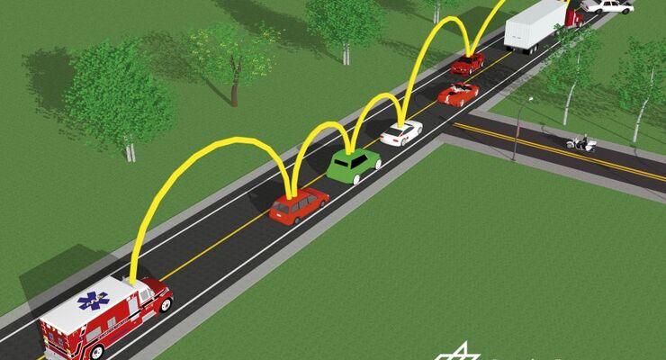 Car-2-car, Kommunikation, Telematik, Verkehrsführung, DLR