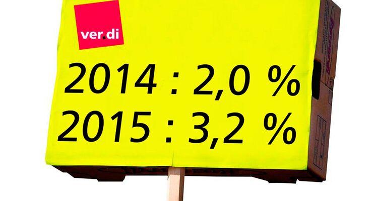 Verdi, 2 Prozent, 3,2 Prozent